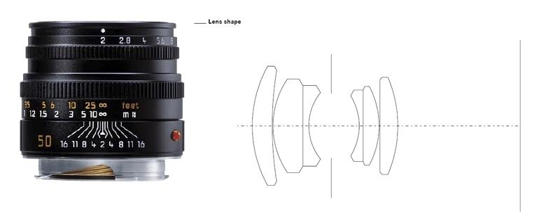 LEICA M 50 mm f/2,0 Summicron-M černý elox