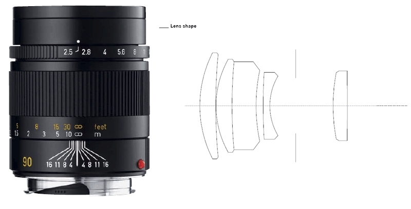LEICA M 90 mm f/2,5 Summarit-M černý